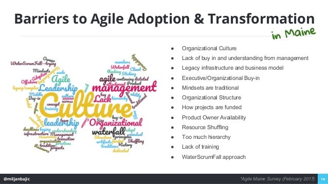 @miljanbajic 14 Barriers to Agile Adoption & Transformation ● Organizational Culture ● Lack of buy in and understanding fr...