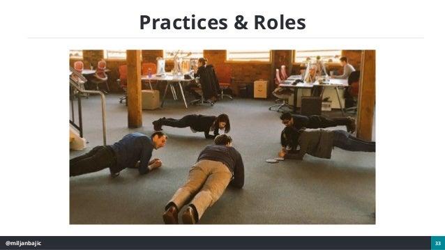 @miljanbajic 33 Practices & Roles