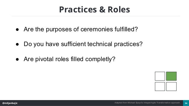 @miljanbajic 34 Practices & Roles ● Are the purposes of ceremonies fulfilled? ● Do you have sufficient technical practices...
