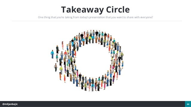 @miljanbajic 44 Takeaway Circle One thing that you're taking from today's presentation that you want to share with everyon...