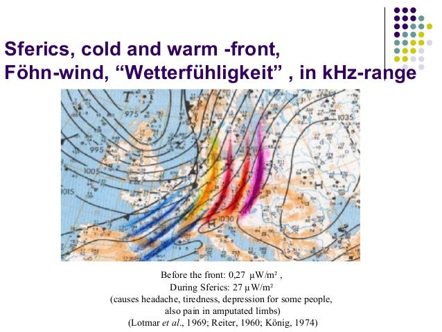 """Sferics, cold and warm -front, Föhn-wind, """"Wetterfühligkeit"""" , in kHz-range Before the front: 0,27 µW/m² , During Sferics:..."""