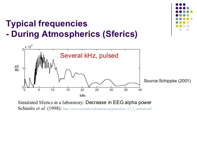Typical frequencies - During Atmospherics (Sferics) Source:Schippke (2001) Simulated Sferics in a laboratory: Decrease in ...
