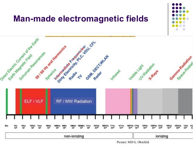Man-made electromagnetic fields Picture: MD G. Oberfeld