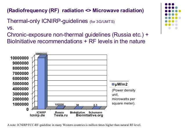 Thermal-only ICNIRP-guidelines (for 3G/UMTS) vs. Chronic-exposure non-thermal guidelines (Russia etc.) + BioInitiative rec...