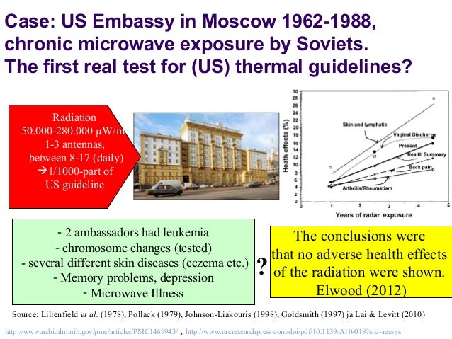 Case: US Embassy in Moscow 1962-1988, chronic microwave exposure by Soviets. The first real test for (US) thermal guidelin...