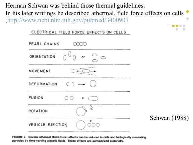 Schwan (1988) Herman Schwan was behind those thermal guidelines. In his later writings he described athermal, field force ...