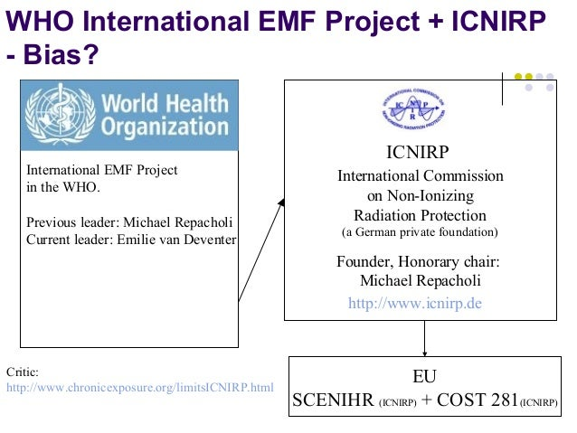WHO International EMF Project + ICNIRP - Bias? ICNIRP International Commission on Non-Ionizing Radiation Protection (a Ger...