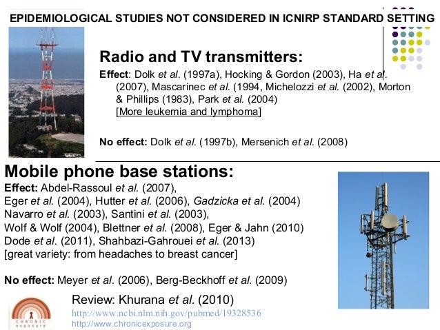 Radio and TV transmitters: Effect: Dolk et al. (1997a), Hocking & Gordon (2003), Ha et al. (2007), Mascarinec et al. (1994...