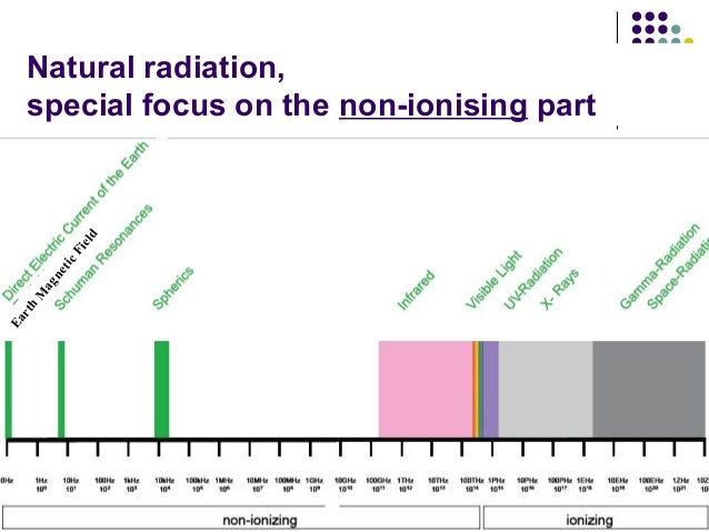 Natural radiation, special focus on the non-ionising part Earth M agneticField