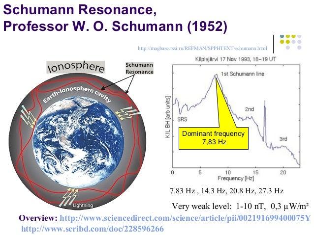 Schumann Resonance, Professor W. O. Schumann (1952) 7.83 Hz , 14.3 Hz, 20.8 Hz, 27.3 Hz Dominant frequency 7,83 Hz Very we...