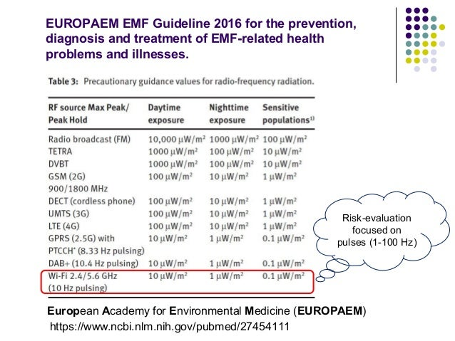 EUROPAEM EMF Guideline 2016 for the prevention, diagnosis and treatment of EMF-related health problems and illnesses. http...