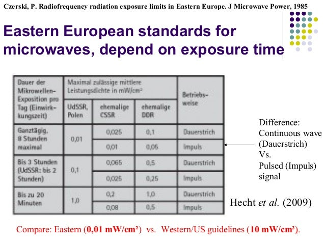 Eastern European standards for microwaves, depend on exposure time Difference: Continuous wave (Dauerstrich) Vs. Pulsed (I...