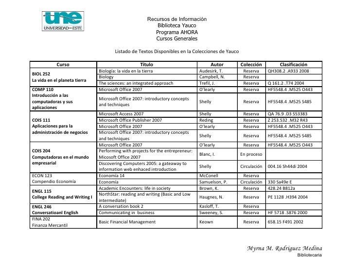 Recursos de Información                                                            Biblioteca Yauco                       ...