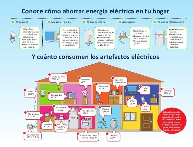 Ahorra energ a for Como ahorrar en el hogar