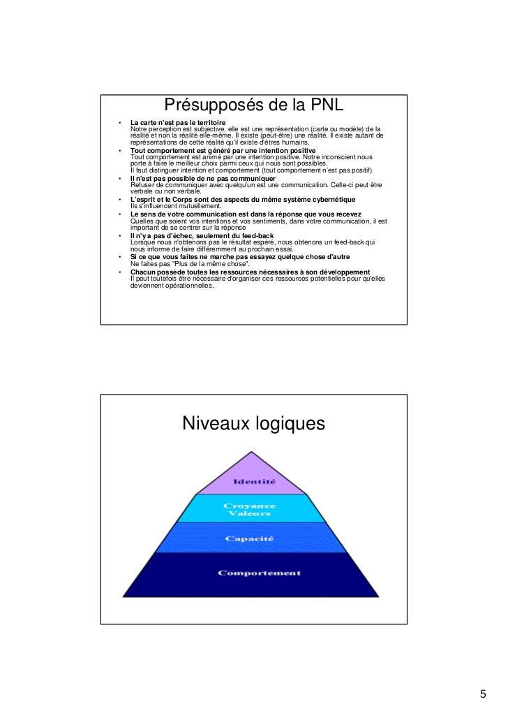 Présupposés de la PNL•   La carte nest pas le territoire    Notre perception est subjective, elle est une représentation (...