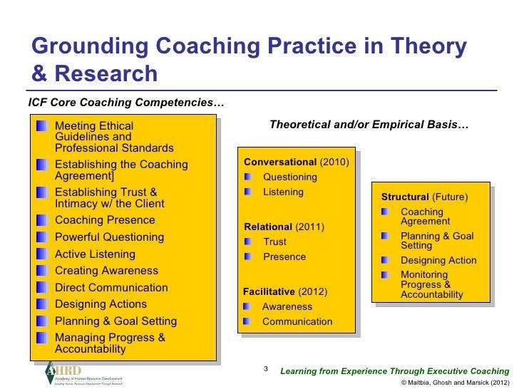 Ahrd Presentation 2012   Awareness And Communication Slide 3