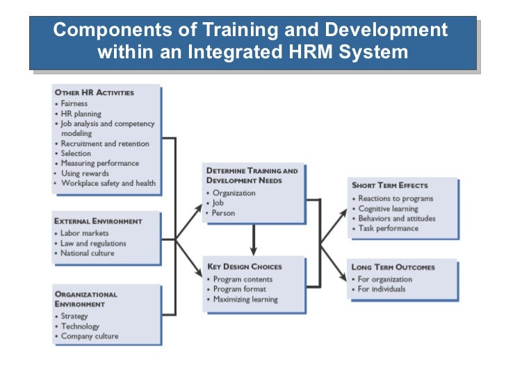 human resource planning and development The human resource development council (hrdc) is responsible for planning and funding of the education and training as well as advising the government of botswana on all matters related to human capital development.