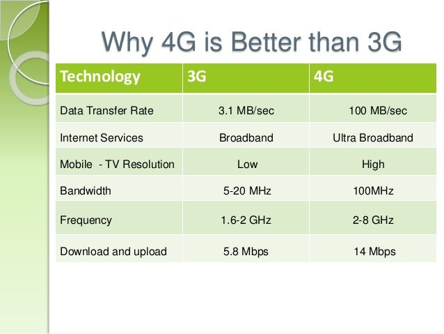 3g and 4g mobile communication paper presentation This paper focuses on 5g as it has developed sees 5g as a consolidation of 2g, 3g, 4g, wi-fi and other innovations providing far greater coverage and the transition from 2g to 3g was expected to enable mobile internet on consumer devices, but whilst it did add data connectivity, it.