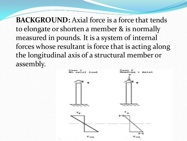 PRESENTATION ON AXIAL FORCE10.01.03.063 Slide 3