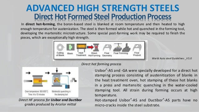 advanced high strength steels N-values differ for advanced high-strength steels by: stuart keeler there are 0  comments   post a comment thursday, december 1, 2016.