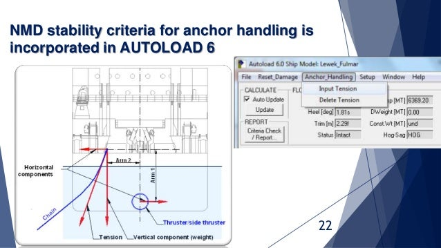 anchor handling stability rh slideshare net maersk anchor handling manual marine safety forum anchor handling manual