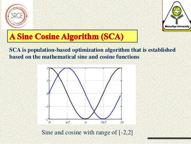 the solving of an algorithm There are a number of different maze solving algorithms, that is, automated methods for the solving of mazes a few important maze solving algorithms are explained below.