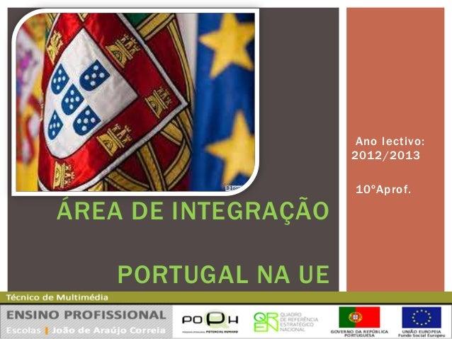 Ano lectivo:2012/201310ºAprof.ÁREA DE INTEGRAÇÃOPORTUGAL NA UE