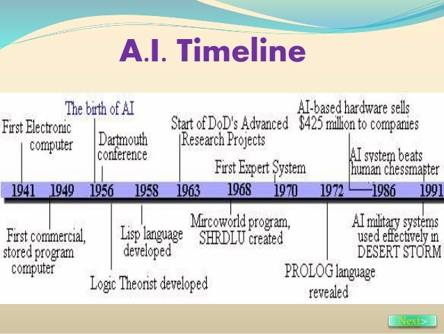 historical evolution sub areas of artificial intelligence But the field of ai wasn't formally founded until 1956, at a conference at dartmouth college, in hanover, new hampshire, where the term artificial intelligence was coined.