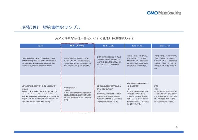 """原文 当社(T-400) 他社(G社) 他社(K社) 他社(C社) This agreement (""""Agreement"""") is dated May __, 2017 (""""Effective Date""""), and is between AB..."""