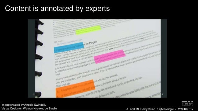 AI and ML Demystified / @carologic / MWUX2017 Content is annotated by experts Image created by Angela Swindell, Visual Des...