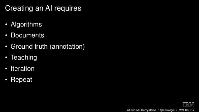 AI and ML Demystified / @carologic / MWUX2017 Creating an AI requires • Algorithms • Documents • Ground truth (annotation)...