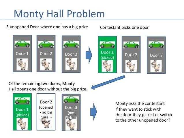 Monty hall 4 doors 2 prizes clip