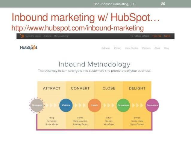 Inbound marketing w/ HubSpot… http://www.hubspot.com/inbound-marketing Bob Johnson Consulting, LLC 20
