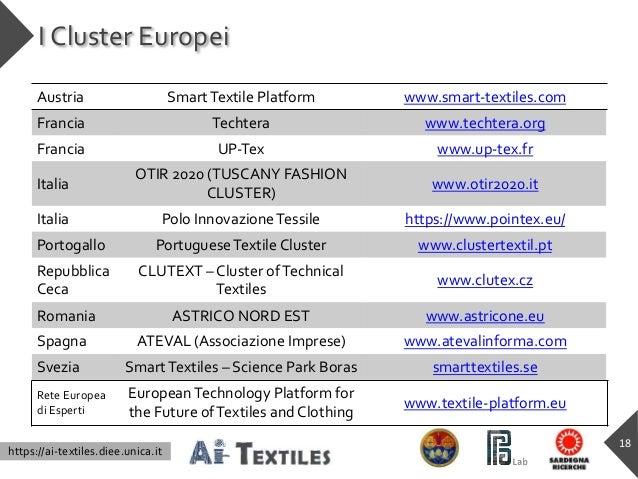 https://ai-textiles.diee.unica.it I Cluster Europei Austria SmartTextile Platform www.smart-textiles.com Francia Techtera ...