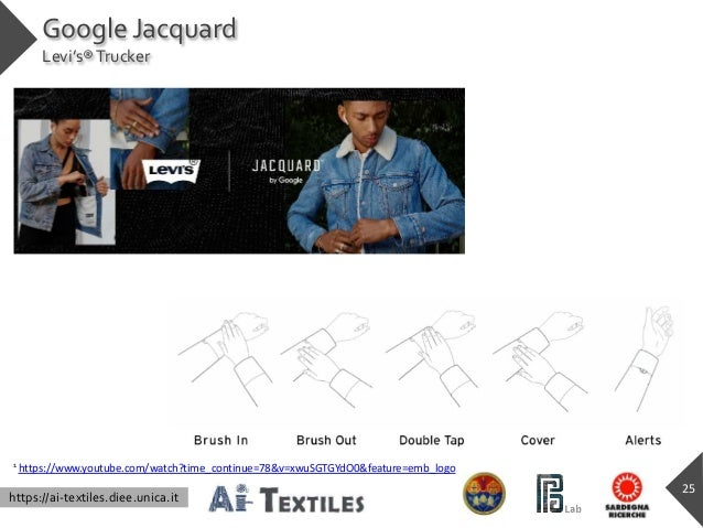 https://ai-textiles.diee.unica.it Google Jacquard Levi's®Trucker 25 1 https://www.youtube.com/watch?time_continue=78&v=xwu...