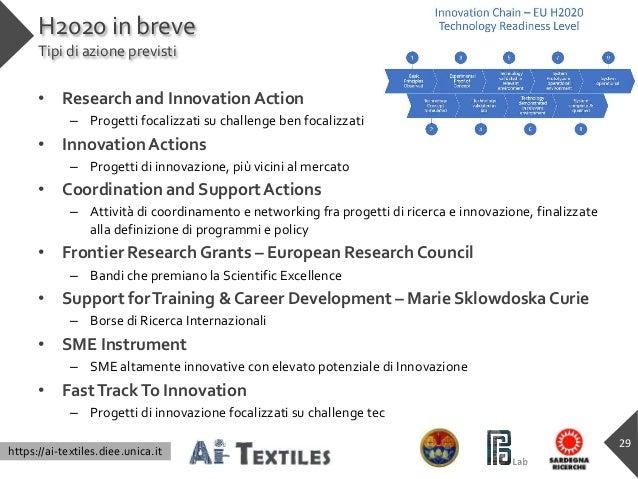 https://ai-textiles.diee.unica.it H2020 in breve Tipi di azione previsti 29 • Research and Innovation Action – Progetti fo...