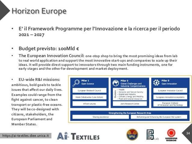 https://ai-textiles.diee.unica.it Horizon Europe • E' il Framework Programme per l'Innovazione e la ricerca per il periodo...