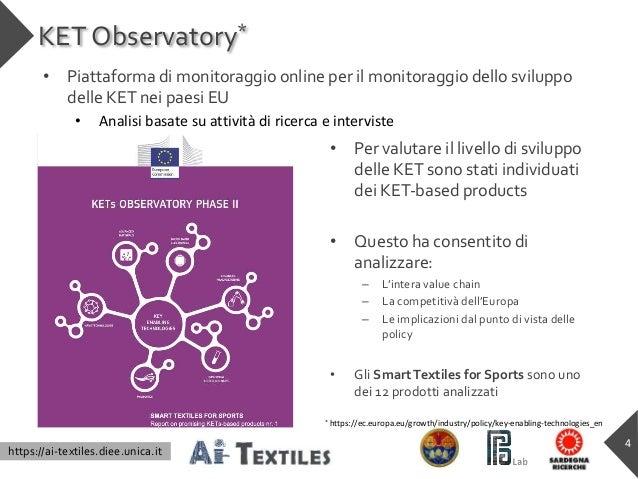 https://ai-textiles.diee.unica.it • Piattaforma di monitoraggio online per il monitoraggio dello sviluppo delle KET nei pa...