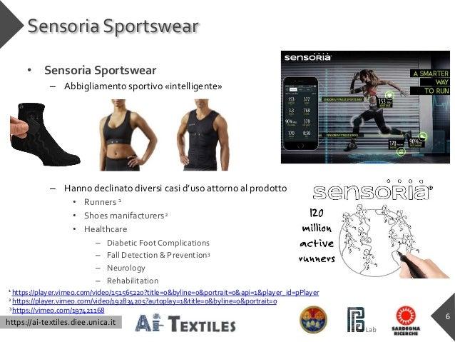 https://ai-textiles.diee.unica.it Sensoria Sportswear • Sensoria Sportswear – Abbigliamento sportivo «intelligente» – Hann...