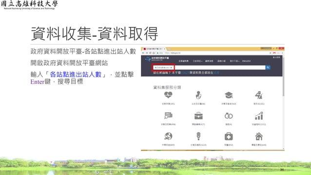 資料收集-資料取得 政府資料開放平臺-各站點進出站人數 開啟政府資料開放平臺網站 輸入「各站點進出站人數」,並點擊 Enter鍵,搜尋目標 34