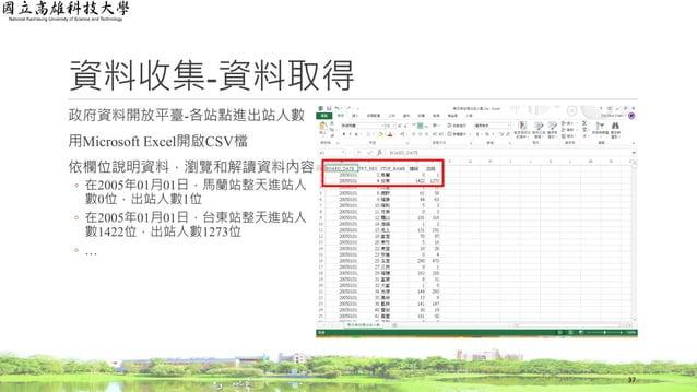資料收集-資料取得 政府資料開放平臺-各站點進出站人數 用Microsoft Excel開啟CSV檔 依欄位說明資料,瀏覽和解讀資料內容 ◦ 在2005年01月01日,馬蘭站整天進站人 數0位,出站人數1位 ◦ 在2005年01月01日,台東站...