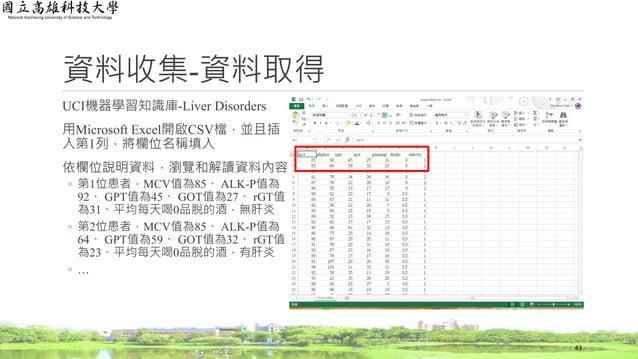資料收集-資料取得 UCI機器學習知識庫-Liver Disorders 用Microsoft Excel開啟CSV檔,並且插 入第1列,將欄位名稱填入 依欄位說明資料,瀏覽和解讀資料內容 ◦ 第1位患者,MCV值為85、 ALK-P值為 92...