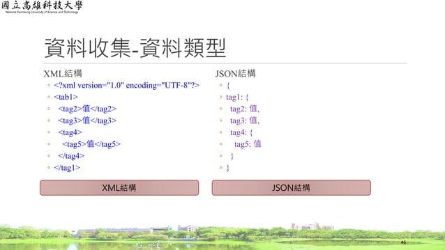 """資料收集-資料類型 JSON結構 ◦ { ◦ tag1: { ◦ tag2: 值, ◦ tag3: 值, ◦ tag4: { ◦ tag5: 值 ◦ } ◦ } XML結構 ◦ <?xml version=""""1.0"""" encoding=""""UTF..."""