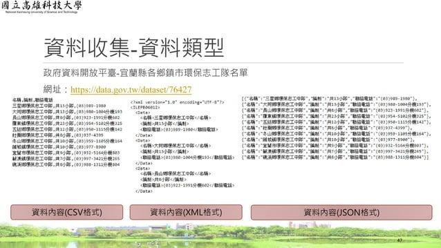 資料收集-資料類型 政府資料開放平臺-宜蘭縣各鄉鎮市環保志工隊名單 網址:https://data.gov.tw/dataset/76427 資料內容(CSV格式) 資料內容(XML格式) 資料內容(JSON格式) 47