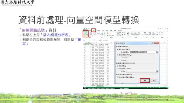 「無線網路訊號」資料 ◦ 點擊左上角「插入樞鈕分析表」 ◦ 判斷選取表格或範圍無誤,可點擊「確 定」 資料前處理-向量空間模型轉換 53