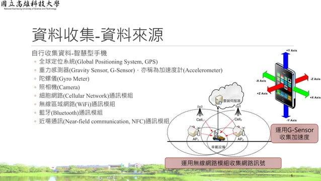 資料收集-資料來源 自行收集資料-智慧型手機 ◦ 全球定位系統(Global Positioning System, GPS) ◦ 重力感測器(Gravity Sensor, G-Sensor),亦稱為加速度計(Accelerometer) ◦...