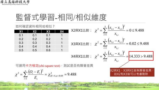監督式學習-相同/相似維度 如何確認資料相同或相似? 可運用卡方檢定(chi-square test),測試是否有顯著差異 X1 X2 X3 X4 0.1 0.1 0.1 1 0.2 0.2 0.2 1 0.3 0.3 0.3 1 0.4 0....