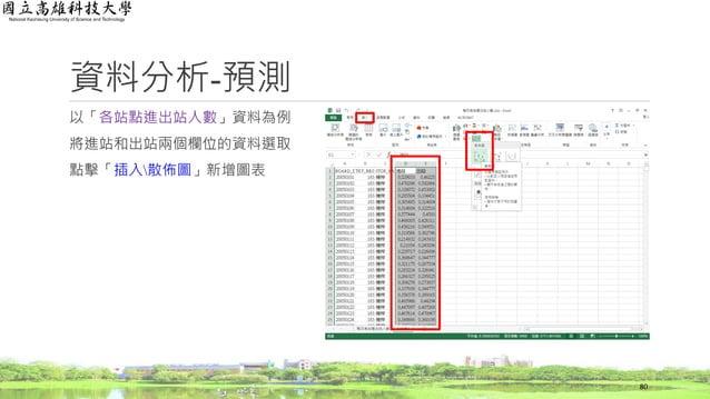 資料分析-預測 以「各站點進出站人數」資料為例 將進站和出站兩個欄位的資料選取 點擊「插入散佈圖」新增圖表 80