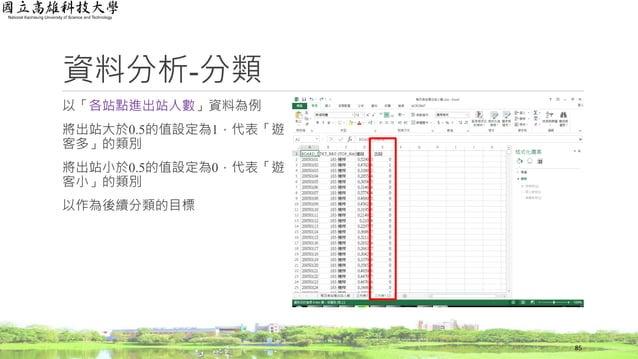以「各站點進出站人數」資料為例 將出站大於0.5的值設定為1,代表「遊 客多」的類別 將出站小於0.5的值設定為0,代表「遊 客小」的類別 以作為後續分類的目標 資料分析-分類 85
