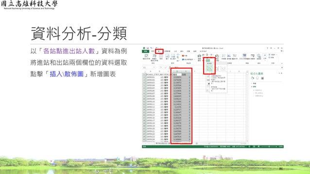 以「各站點進出站人數」資料為例 將進站和出站兩個欄位的資料選取 點擊「插入散佈圖」新增圖表 資料分析-分類 86